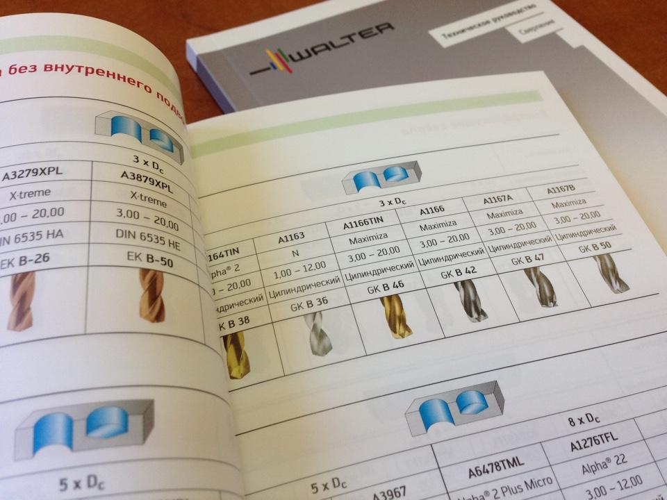 печать каталога продукции